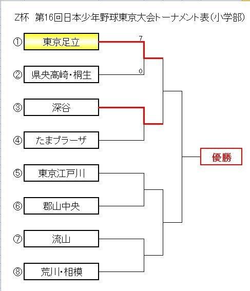 20170730東京大会.jpg
